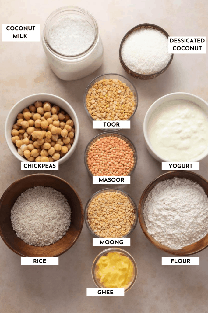 Labeled list of ingredients for Indian cooking - details in actual post
